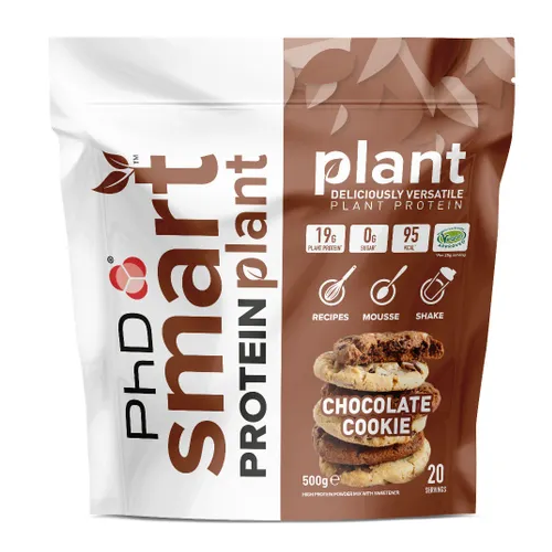 Smart Protein Plant Reviews