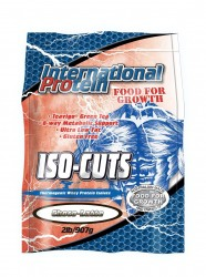 ISO-CUTS Reviews