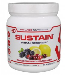 Sustain Intra and Recovery Reviews