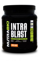 Intra Blast Reviews