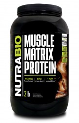 Muscle Matrix Reviews